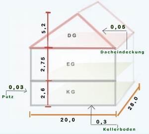 Umbauter Raum Rechner : brutto rauminhalt immobilienbewertung ~ Whattoseeinmadrid.com Haus und Dekorationen