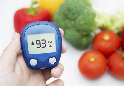Checking Blood Sugars Before Or After Meals Is T