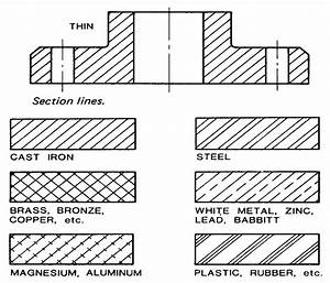 Lines And Their Uses In Orthographic Projection