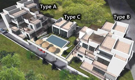 Types Of Apartment Buildings