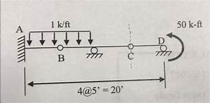 Draw The Complete Shear Force And Bending Moment Diagrams