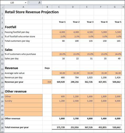 sales forecast templates