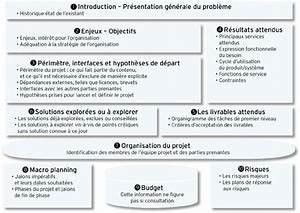 Cahier Des Charges Plan : le cahier des charges ~ Premium-room.com Idées de Décoration