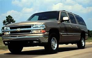 Used 2001 Chevrolet Suburban Pricing