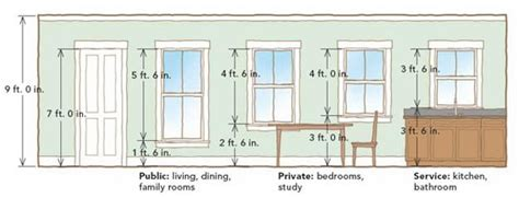 window coverings  balance proportions  unusually large