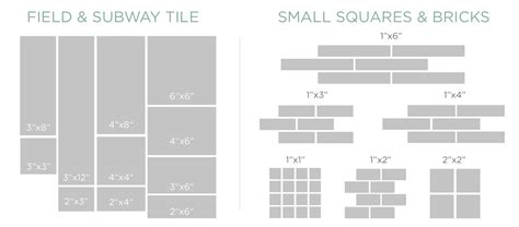 what size subway tile for kitchen backsplash small medium large just right how to select tile sizes