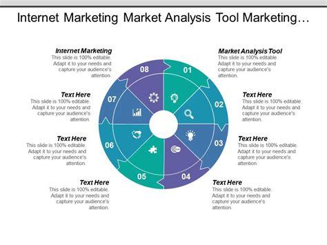 internet marketing market analysis tool marketing strategy