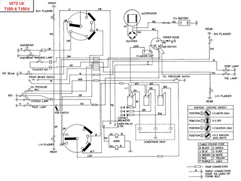 triumph t120 wiring diagram get free image about wiring