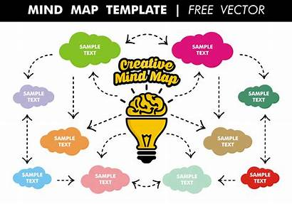 Mind Map Template Mindmap Mapping Vorlage Powerpoint