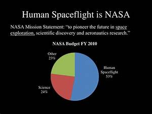 PPT - At Wheel Stop: A Review of U.S. Human Space ...
