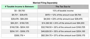 Wage Withholding Calculator 2020 Projected 2019 Tax Rates Brackets Standard Deduction