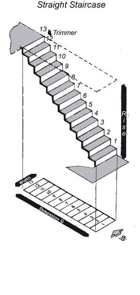 measure stairs stairsideascom