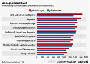 Arbeitsstunden Pro Jahr Berechnen : infografik wo lange gearbeitet wird statista ~ Themetempest.com Abrechnung