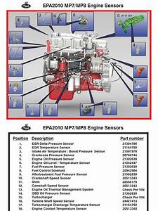 Mack Mp8 Engine Fuel System Diagrams Cummins Isx Fuel