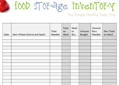 food storage inventory spreadsheets