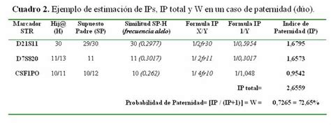 Hpv Dna Test Costo by 237 Culo Sobre Prueba De Adn O Prueba De Paternidad
