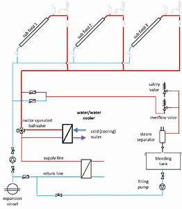Schematic Diagram Of An Active Water  Water Cooler In The