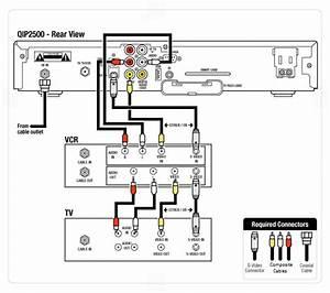 composite vcr setup for a motorola 2500 standard With up verizon fios cable box dvr set top box wiring diagrams fios tv