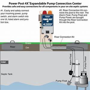 Image Result For Float Switch Wiring