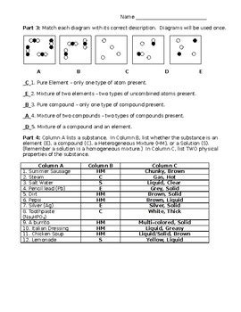 Elements Compounds And Mixtures Worksheet Answer Key Part 2 Livinghealthybulletin
