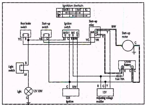 Scooter Wiring Diagram Parts Images