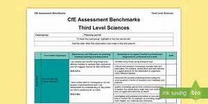 Cfe Third Level Sciences Assessment Benchmarks Assessment