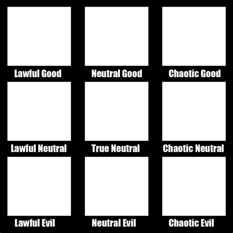Alignment Chart Template Sub Put Community Members Or Tpp Characters On An