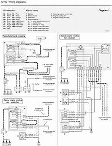 Opel Astra H Wiring Diagram Best Of Wiring Diagram For Vauxhall Zafira Radio New Opel Zafira
