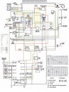 similiar bullet diagram keywords bullet 500 wiring diagram on wiring diagram enfield bullet 350 royal