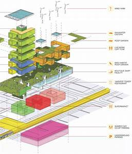Harvest Green U0026 39 S Vision Of Vertical Urban Farming In Mixed