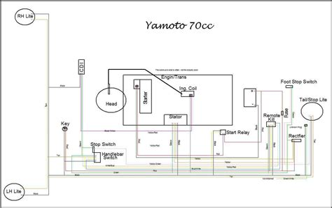 Sunl 50cc Wire Diagram by Yamoto 70cc Wiring Diagram Posted Below Atvconnection
