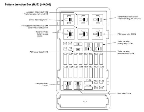 2006 ford e350 fuse diagram under hood and under dash 2004 ford e350 fuse box diagram