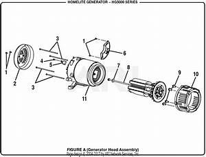 Homelite Hg5000 Series 5000 Watt Generator Parts Diagram For Figure A