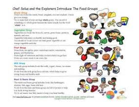 Food Group Chart for Kids