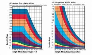 Electrical  Solar  Leds And Batteries  U2013 Hughes38 Com