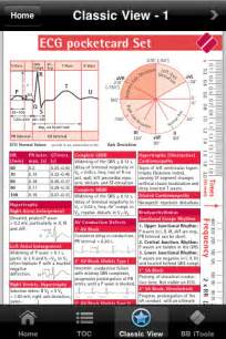 12 Lead EKG Interpretation Cheat Sheet