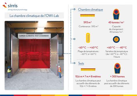 chambre climatique une des plus grandes chambres climatiques d 39 europe est à