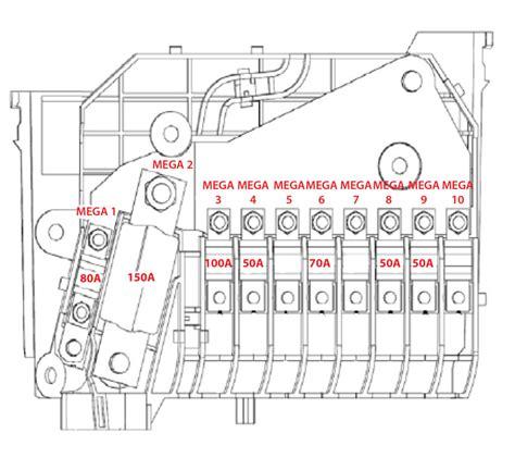 2012 Ford Focu Rear Fuse Box by 2012 Ford Focus Fuse Diagram Ricks Free Auto Repair