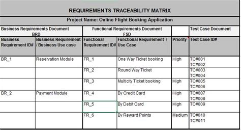 image result  requirement traceability matrix examples