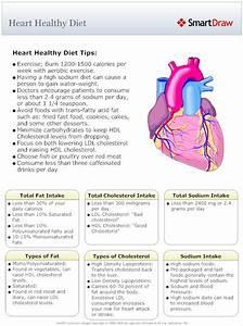PHARMA CAP: Healthy Heart Diet