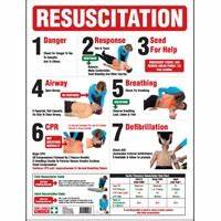 Resuscitation, Safety, Poster