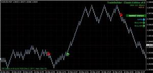 Renko Chart Mt4 Template