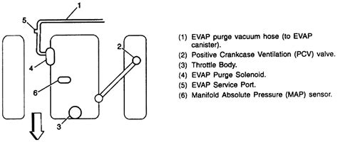 Solved Need Vacuum Line Diagram For Blazer