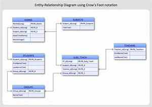 Creating Erd Diagram With Erd Solution
