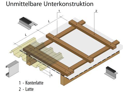 wie berechnet die dachneigung wie gestalte ich die unterkonstruktion f 252 r trapezbleche wellbleche der dachplattenprofi