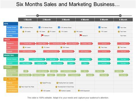 months sales  marketing business development