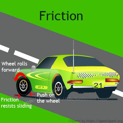 friction  kids friction types  forces examples