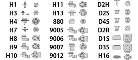 Headlight Bulb Sizes For Automobiles