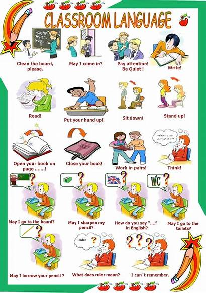 Classroom Language English Class Clipart Expressions Classrooms
