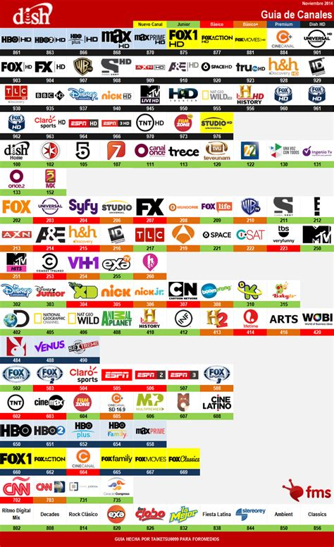 lista de canales dish guia de canales dish m 233 xico noviembre 2014